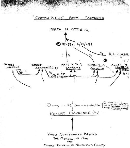 land-conveyances-part-1-img485