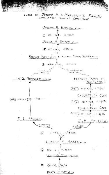 land-conveyances-part-2-img486