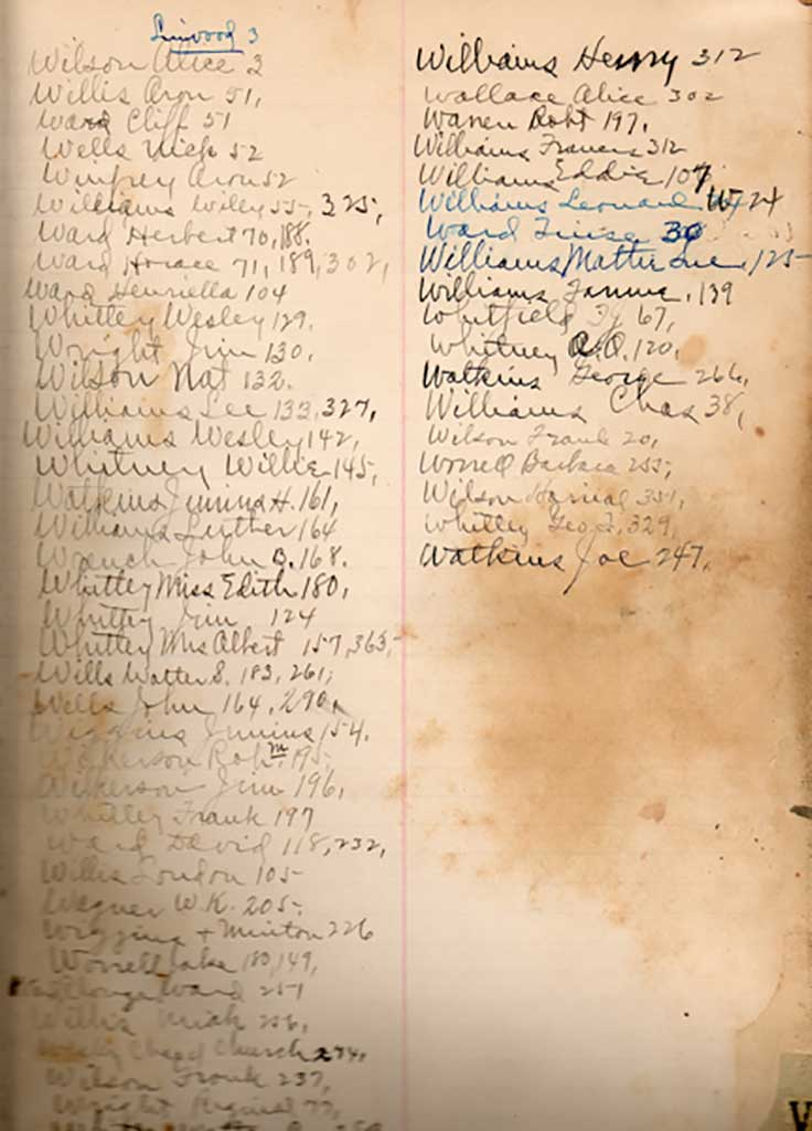 moores-store-ledger-22-mg534