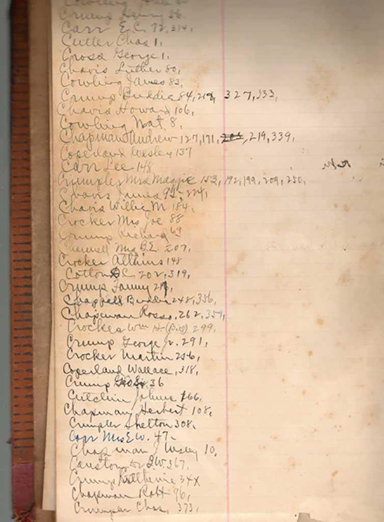 moores-store-ledger-3a-img511