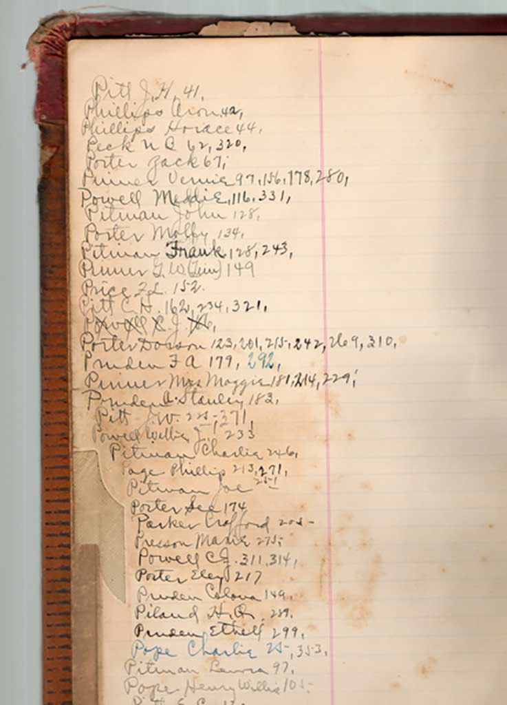 page-from-moores-store-ledger-img459