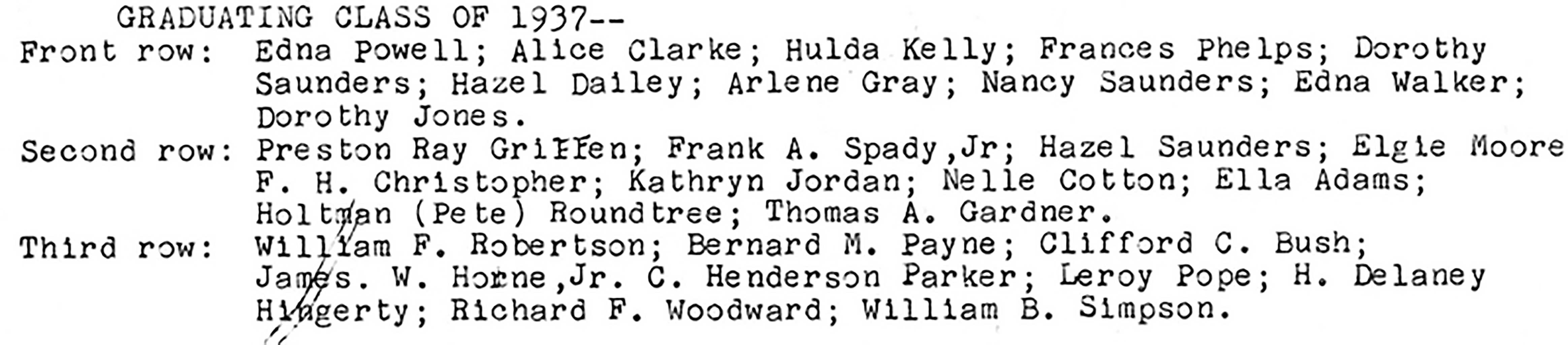 names-of-CHS-graduating-class-of-1937-img572